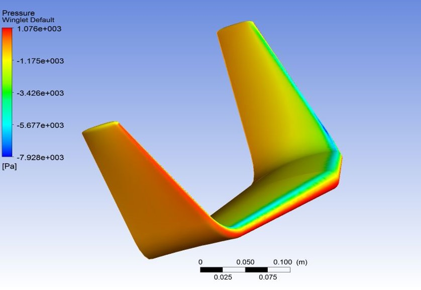 Air Transport Stability (image from ANSYS® Fluid Dynamics Analysis)