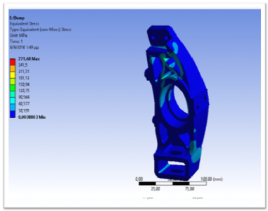 Mechanical Properties Analysis (image from ANSYS® Mechanical)